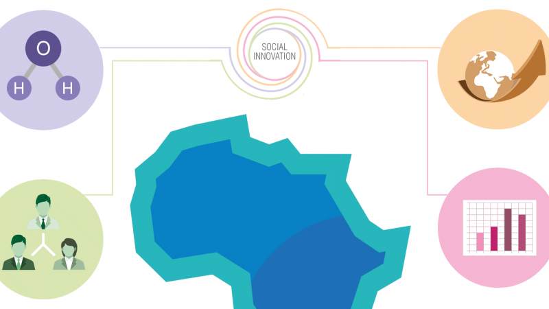 AfriAlliance Social Innovation Factsheets